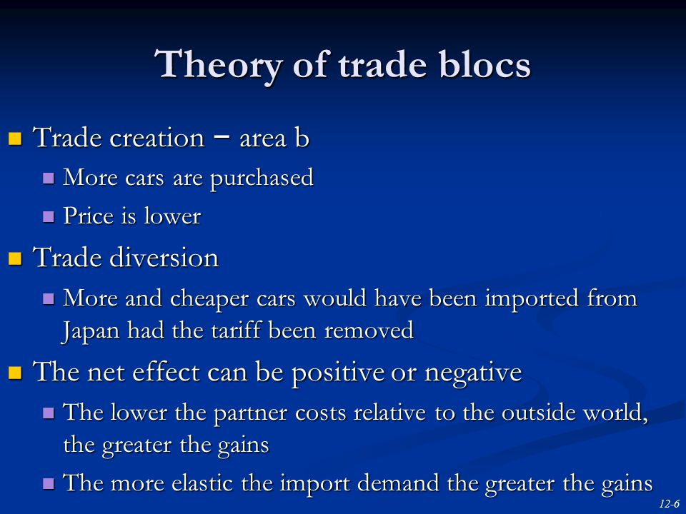 12-6 Theory of trade blocs Trade creation – area b Trade creation – area b More cars are purchased More cars are purchased Price is lower Price is lower Trade diversion Trade diversion More and cheaper cars would have been imported from Japan had the tariff been removed More and cheaper cars would have been imported from Japan had the tariff been removed The net effect can be positive or negative The net effect can be positive or negative The lower the partner costs relative to the outside world, the greater the gains The lower the partner costs relative to the outside world, the greater the gains The more elastic the import demand the greater the gains The more elastic the import demand the greater the gains