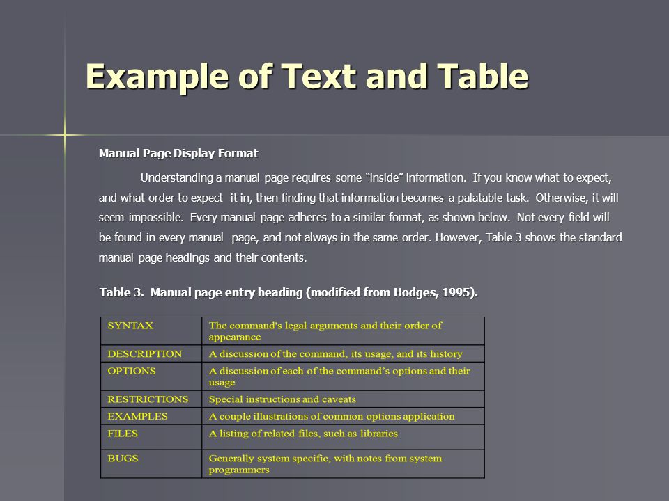 Example of Text and Table Manual Page Display Format Understanding a manual page requires some inside information.