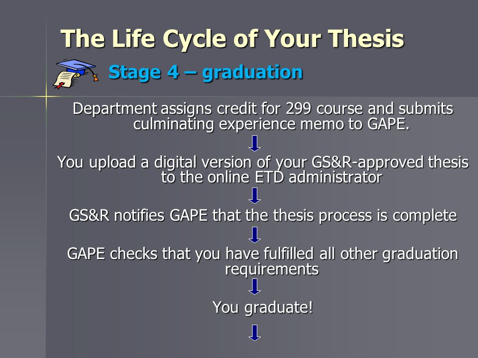 The Life Cycle of Your Thesis Stage 4 – graduation Department assigns credit for 299 course and submits culminating experience memo to GAPE.