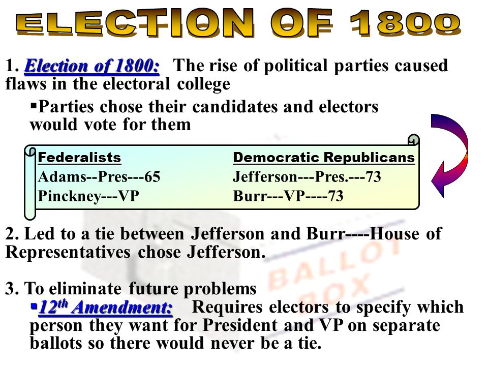 Election of 1800: 1. Election of 1800: The rise of political parties caused flaws in the electoral college  Parties chose their candidates and electo