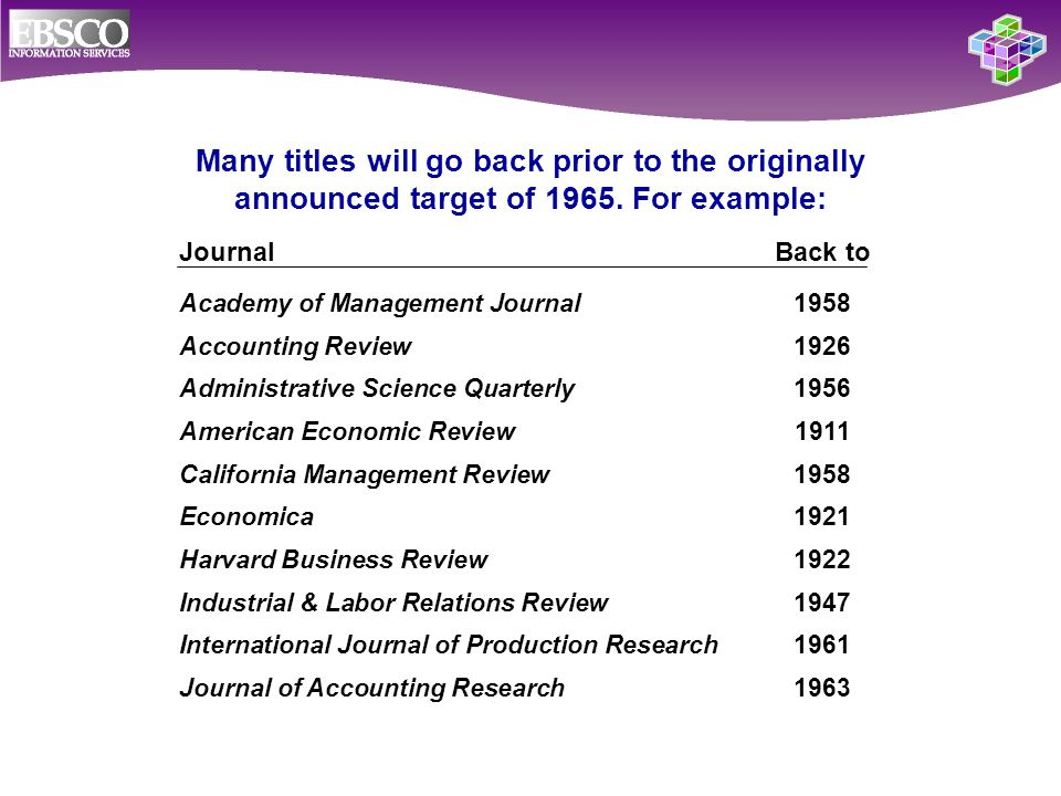 JournalBack to Academy of Management Journal1958 Accounting Review1926 Administrative Science Quarterly1956 American Economic Review1911 California Management Review1958 Economica1921 Harvard Business Review1922 Industrial & Labor Relations Review1947 International Journal of Production Research1961 Journal of Accounting Research1963 Many titles will go back prior to the originally announced target of 1965.