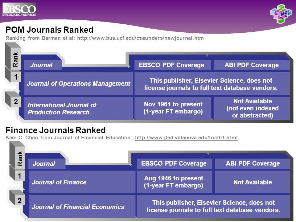 Journal of Operations Management Journal Rank 1212 EBSCO PDF Coverage POM Journals Ranked Ranking from Barman et al: http://www.bus.ucf.edu/csaunders/newjournal.htm ABI PDF Coverage International Journal of Production Research Not Available (not even indexed or abstracted) This publisher, Elsevier Science, does not license journals to full text database vendors.
