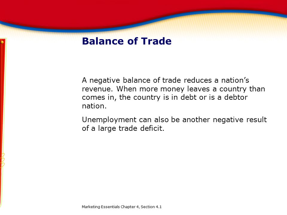 Balance of Trade A negative balance of trade reduces a nation's revenue. When more money leaves a country than comes in, the country is in debt or is
