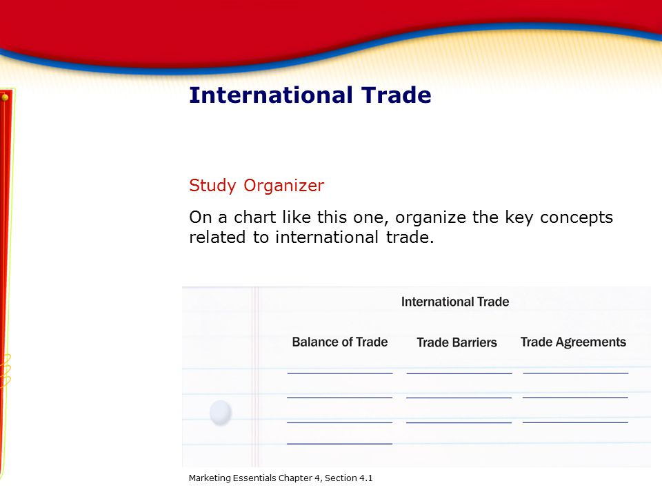 International Trade Study Organizer On a chart like this one, organize the key concepts related to international trade. Marketing Essentials Chapter 4