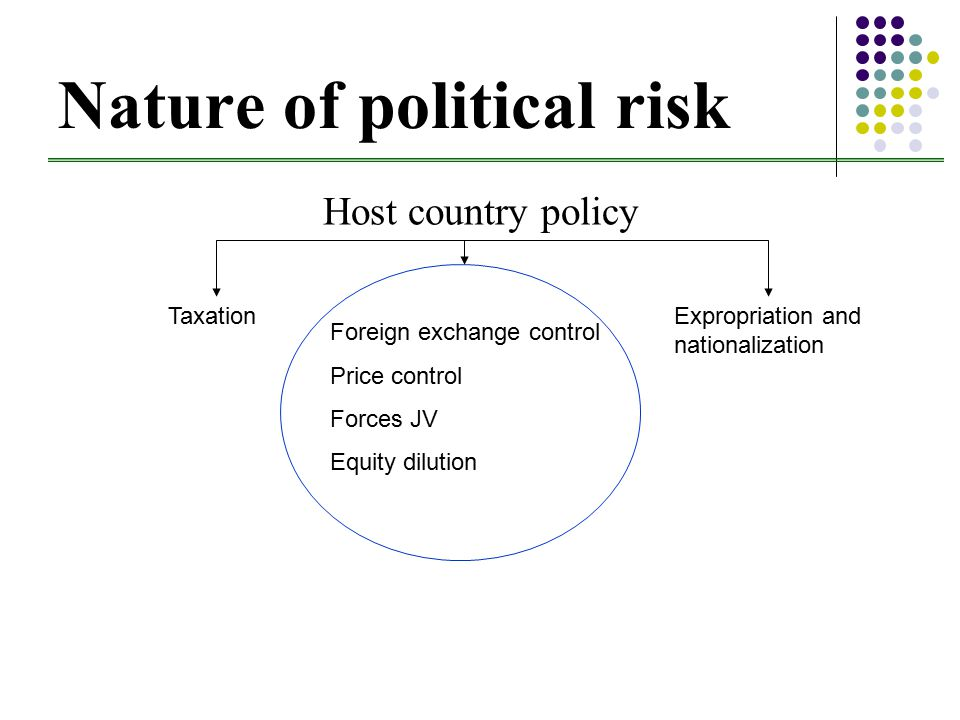 Nature of political risk Host country policy TaxationExpropriation and nationalization Foreign exchange control Price control Forces JV Equity dilution