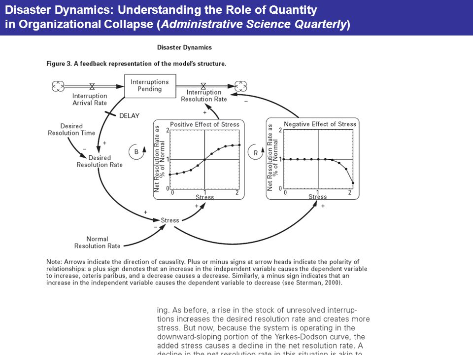Disaster Dynamics: Understanding the Role of Quantity in Organizational Collapse (Administrative Science Quarterly)