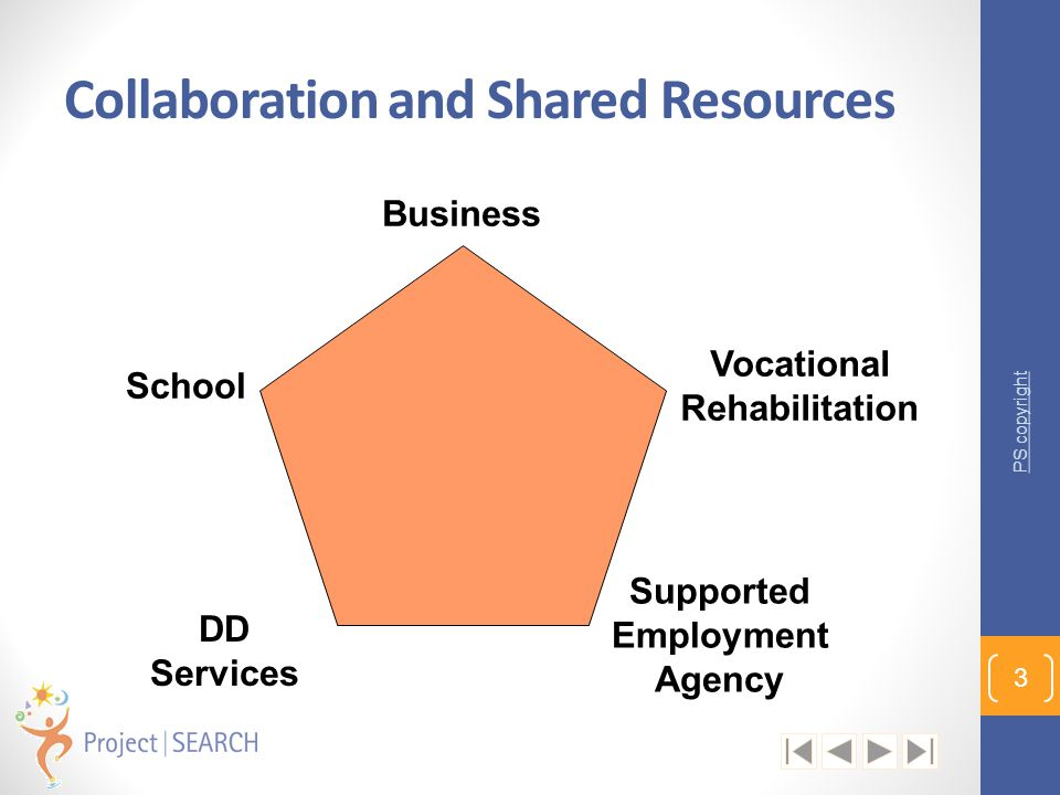Collaboration and Shared Resources 3 School DD Services Supported Employment Agency Business Vocational Rehabilitation PS copyright