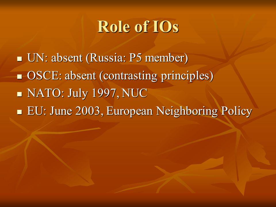 Role of IOs UN: absent (Russia: P5 member) UN: absent (Russia: P5 member) OSCE: absent (contrasting principles) OSCE: absent (contrasting principles) NATO: July 1997, NUC NATO: July 1997, NUC EU: June 2003, European Neighboring Policy EU: June 2003, European Neighboring Policy
