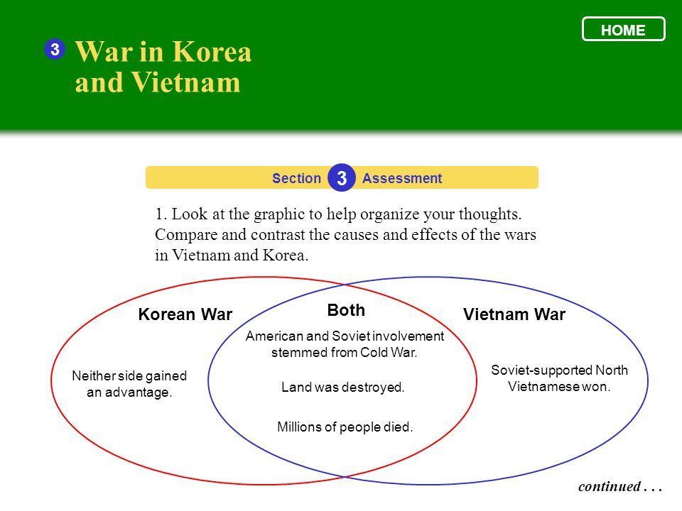 War in Korea and Vietnam 3 1. Look at the graphic to help organize your thoughts. Compare and contrast the causes and effects of the wars in Vietnam a