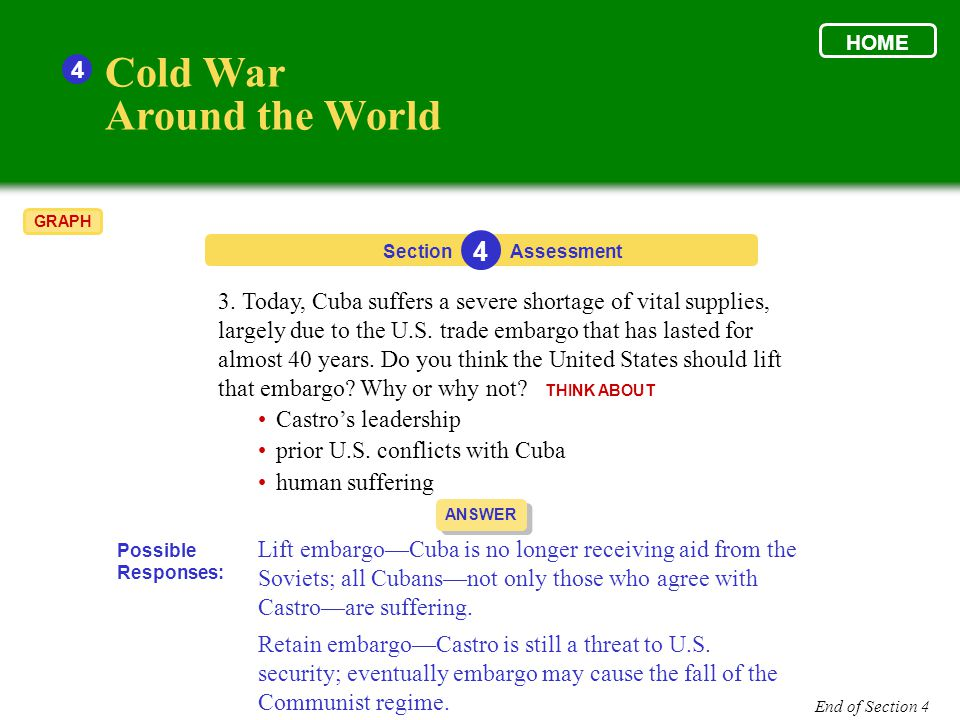 Section Cold War Around the World 4 Assessment ANSWER Lift embargo—Cuba is no longer receiving aid from the Soviets; all Cubans—not only those who agr