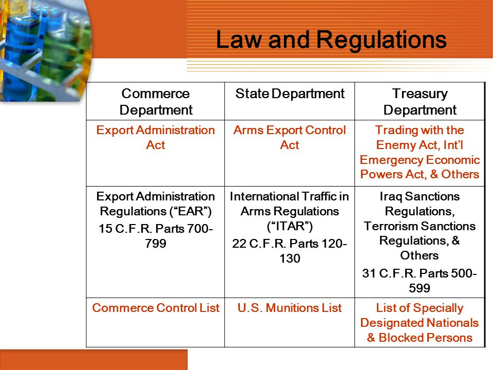 Law and Regulations Commerce Department State DepartmentTreasury Department Export Administration Act Arms Export Control Act Trading with the Enemy A