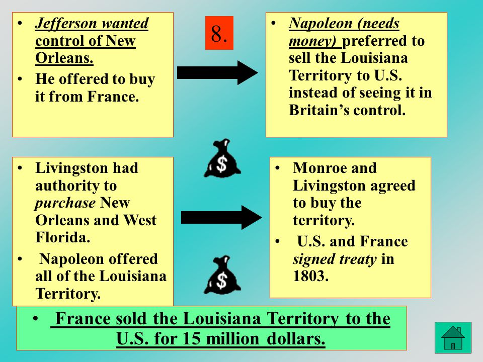 Jefferson wanted control of New Orleans. He offered to buy it from France. Napoleon (needs money) preferred to sell the Louisiana Territory to U.S. in