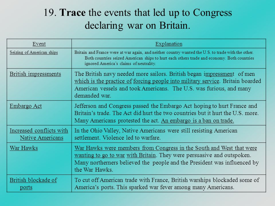 19. Trace the events that led up to Congress declaring war on Britain. EventExplanation Seizing of American shipsBritain and France were at war again,
