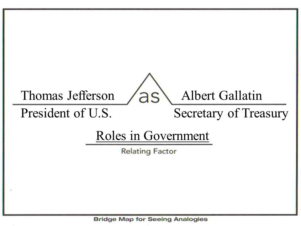 Thomas JeffersonAlbert Gallatin President of U.S.Secretary of Treasury Roles in Government