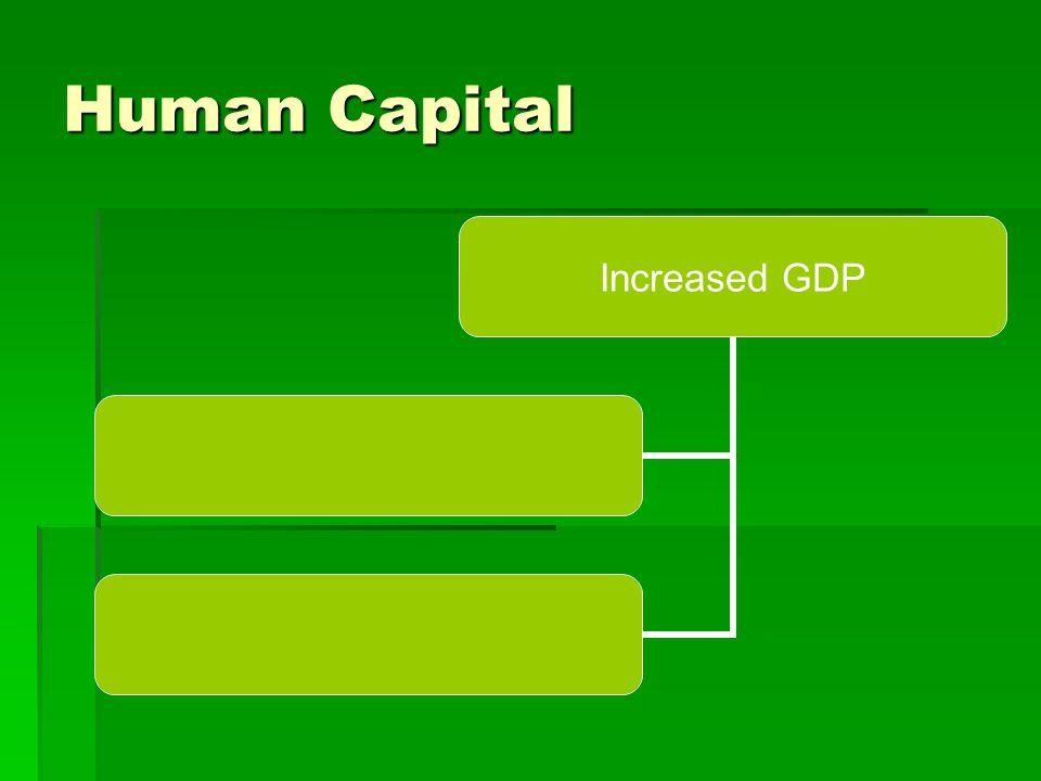 Human Capital Increased GDP