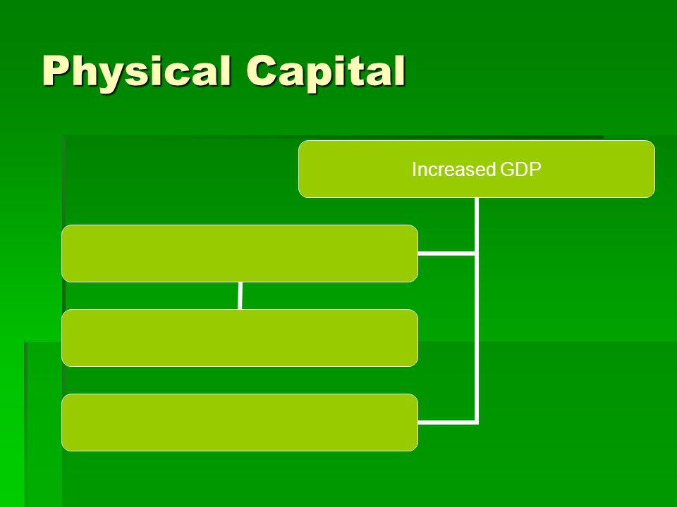 Physical Capital Increased GDP