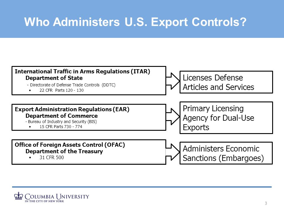 Who Administers U.S. Export Controls? 3 International Traffic in Arms Regulations (ITAR) Department of State - Directorate of Defense Trade Controls (