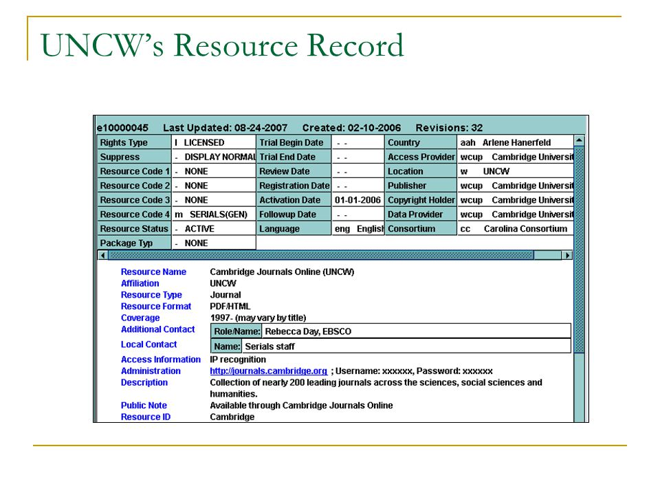 UNCW's Resource Record
