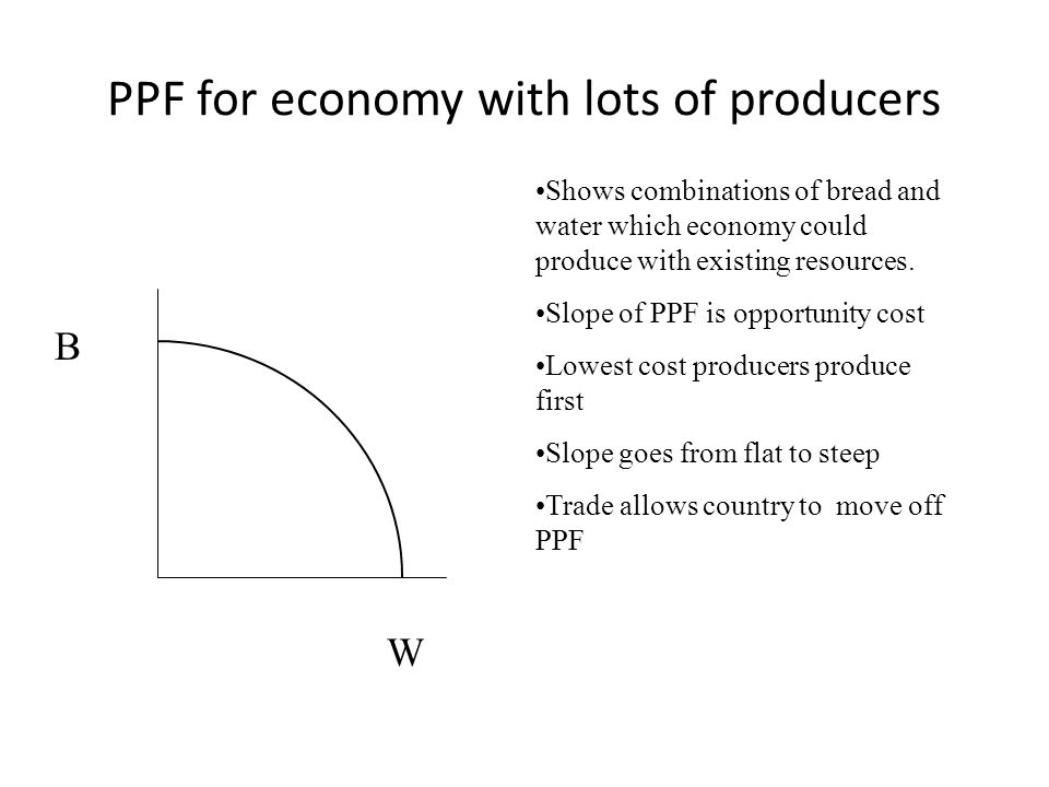 PPF for economy with lots of producers B W Shows combinations of bread and water which economy could produce with existing resources. Slope of PPF is