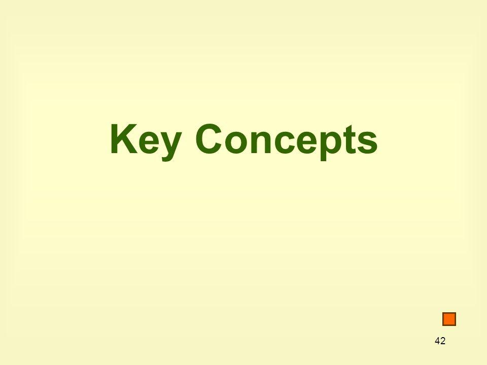 42 Key Concepts