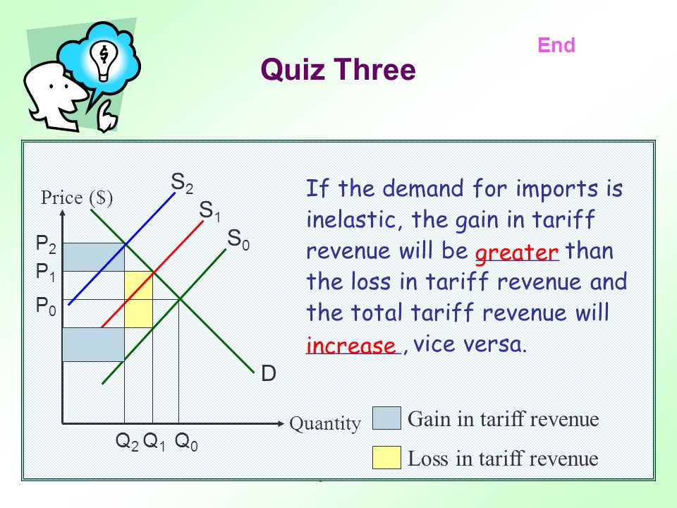 Trade protectionism17 Quiz Three The effect of increasing the per-unit tariff amount depends on the gain in total tariff revenue due to ______________ ______________ and the loss in tariff revenue due to __ ______ _________________.