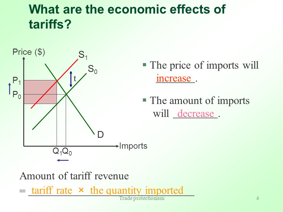 Trade protectionism14 Quiz Two To restrict the amount of imports, using a quota is more effective than imposing a tariff.