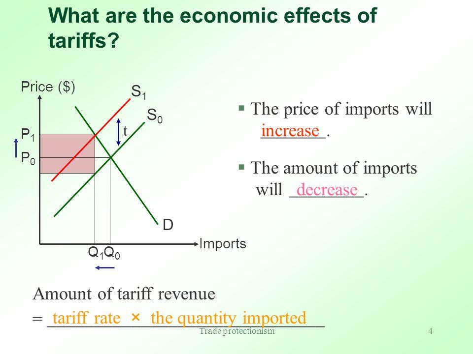 Trade protectionism3 $50 $100 Customs Tariff Tariffs  A tariff is a tax on _____________.