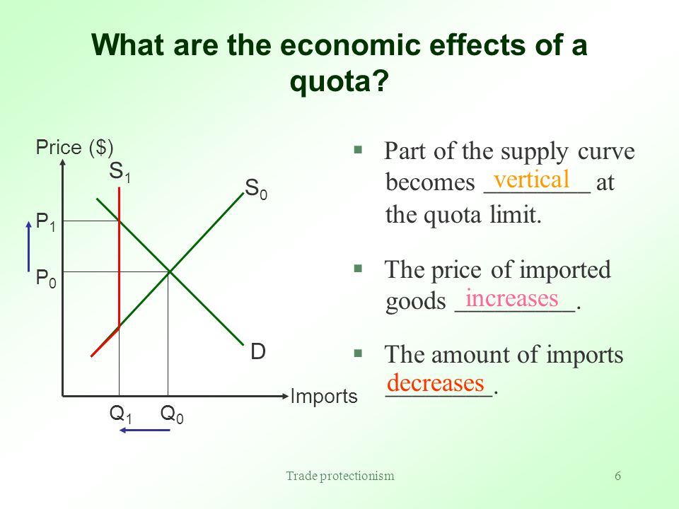 Trade protectionism6 What are the economic effects of a quota.