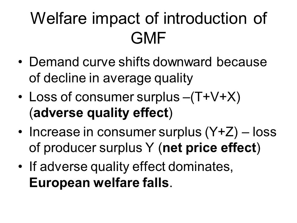 Welfare impact of introduction of GMF Demand curve shifts downward because of decline in average quality Loss of consumer surplus –(T+V+X) (adverse quality effect) Increase in consumer surplus (Y+Z) – loss of producer surplus Y (net price effect) If adverse quality effect dominates, European welfare falls.