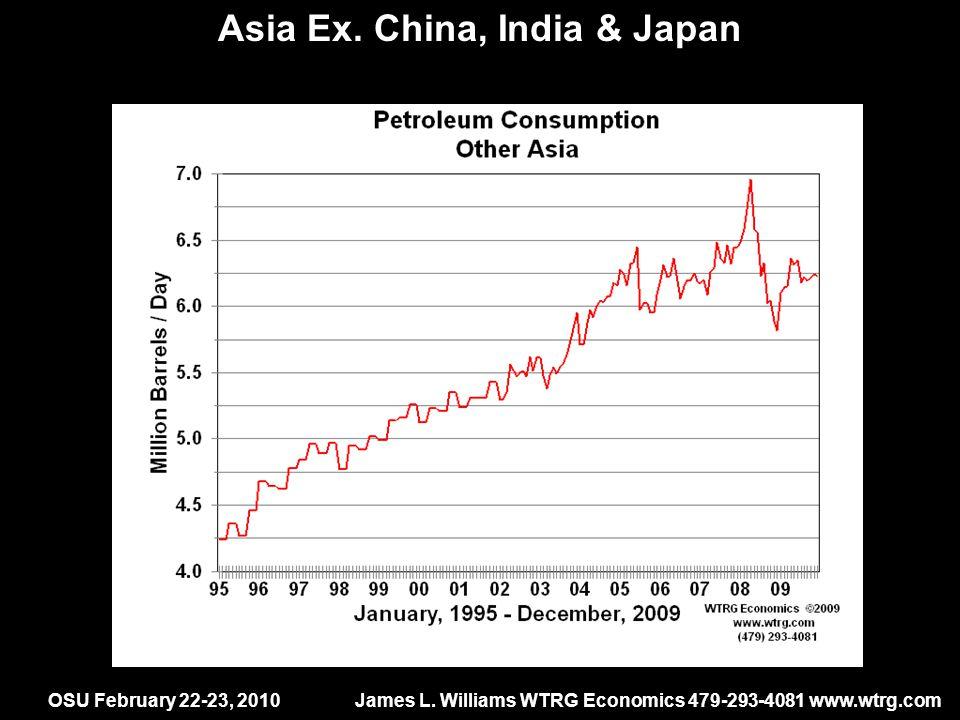 OSU February 22-23, 2010James L. Williams WTRG Economics 479-293-4081 www.wtrg.com Asia Ex.