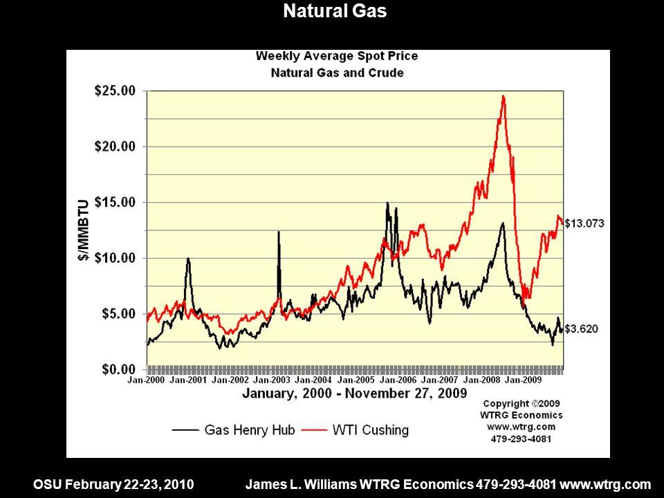OSU February 22-23, 2010James L. Williams WTRG Economics 479-293-4081 www.wtrg.com Natural Gas