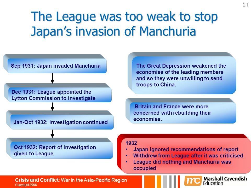 21 Crisis and Conflict: War in the Asia-Pacific Region Copyright 2006 The League was too weak to stop Japan's invasion of Manchuria League's slow resp