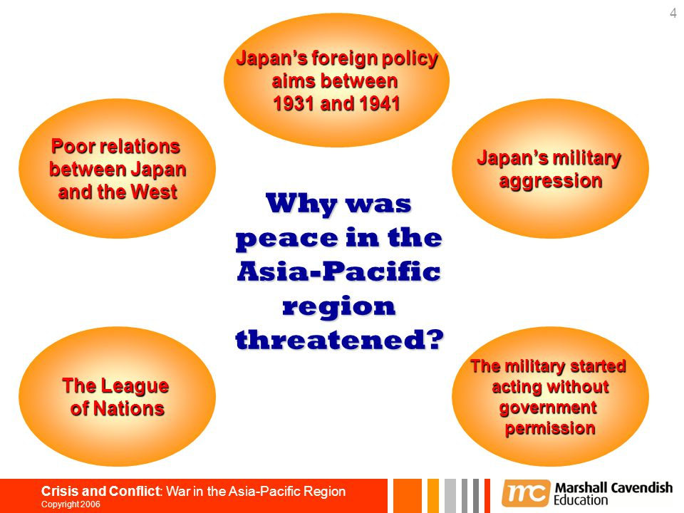 4 Crisis and Conflict: War in the Asia-Pacific Region Copyright 2006 Japan's foreign policy Japan's foreign policy aims between aims between 1931 and