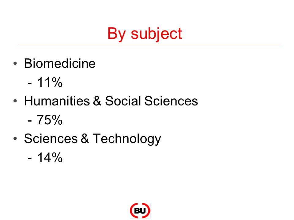 By subject Biomedicine -11% Humanities & Social Sciences -75% Sciences & Technology -14%