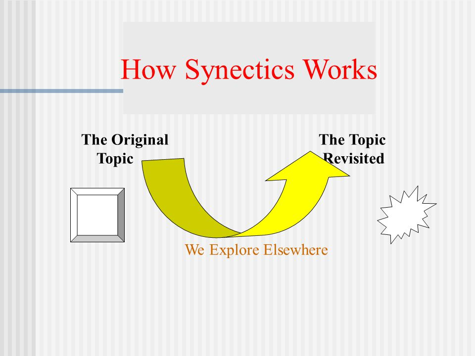 The OriginalThe Topic Topic Revisited How Synectics Works We Explore Elsewhere