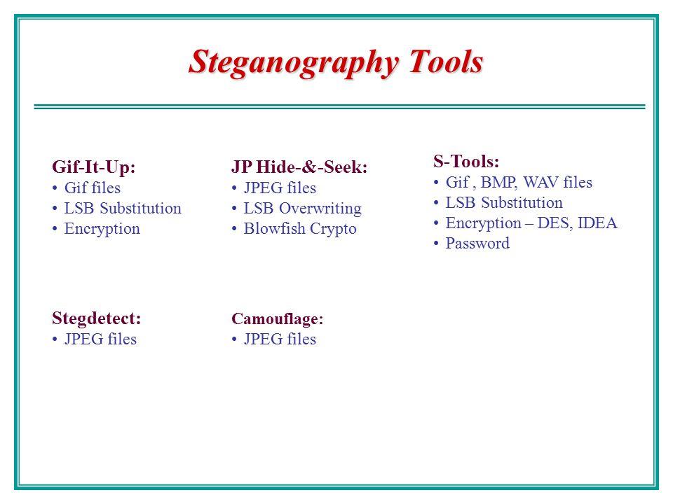 Examples Hide map in: 1.GIF file (Gif-It-Up) 2.JPEG file (JP Hide- &-Seek) 3.WAV file (S-Tools) 4.JPEG file (Camouflage)