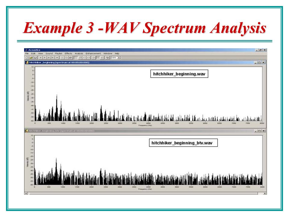 Example 3 -WAV File (S-Tools)