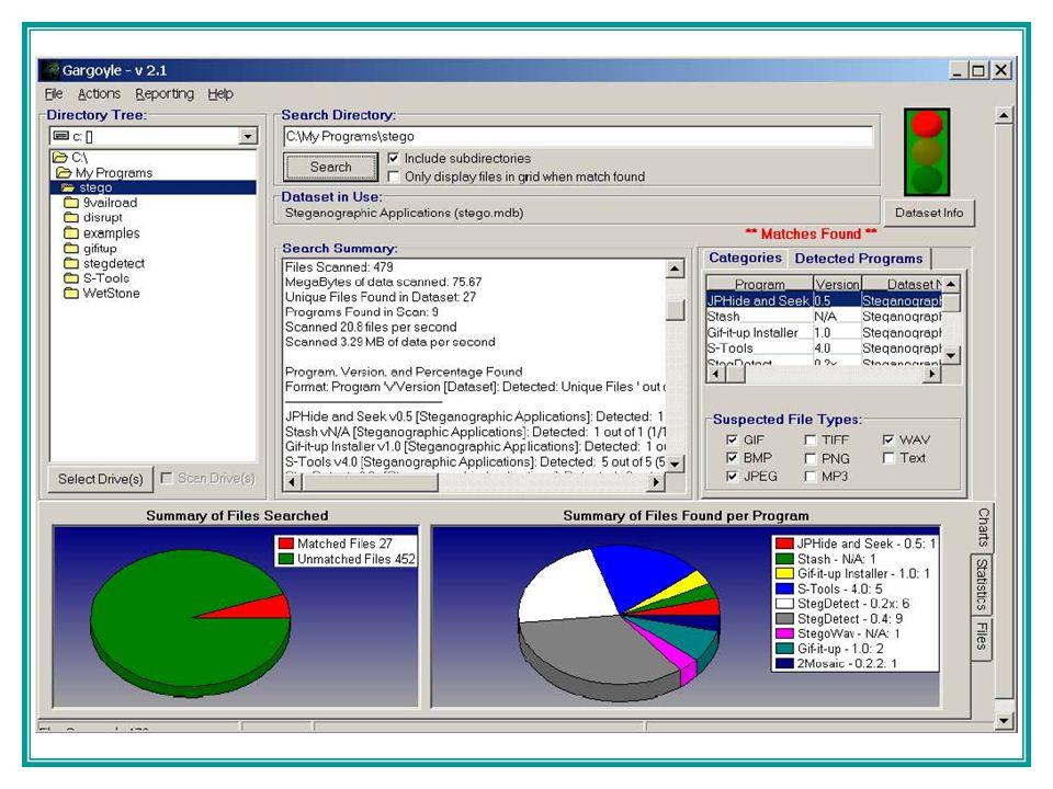Combating Stego WetStone Technologies' (Commercial): Gargoyle (née StegoDetect): Finds remnants of stego (or other malware) software Stego Suite (Steg
