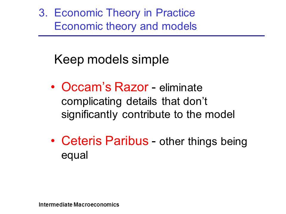 Intermediate Macroeconomics 3. Economic Theory in Practice Economic theory and models Keep models simple Occam's Razor - eliminate complicating detail