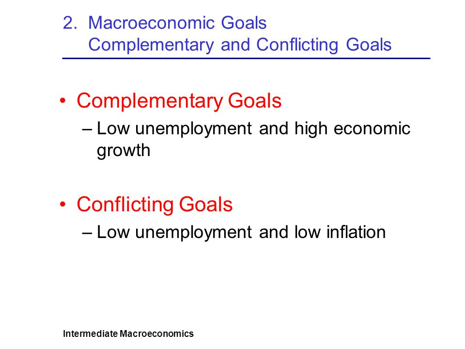 Intermediate Macroeconomics 2. Macroeconomic Goals Complementary and Conflicting Goals Complementary Goals –Low unemployment and high economic growth