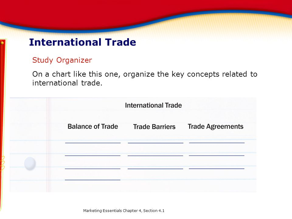 Global Marketplace Global marketplace = a worldwide trading system in which goods can be produced wherever the production costs are cheapest and are ultimately sold wherever market encompassing the whole world all people and businesses in the world are potential customers, employers, or employees