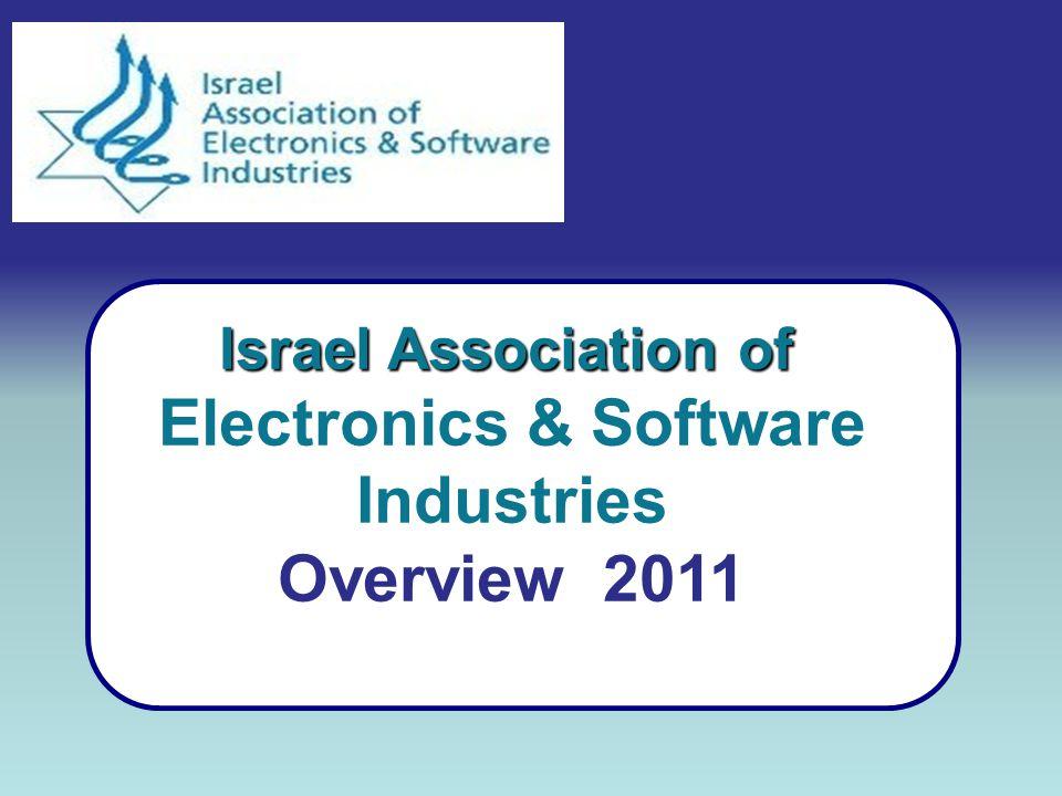 Israeli High-Tech Companies by Product