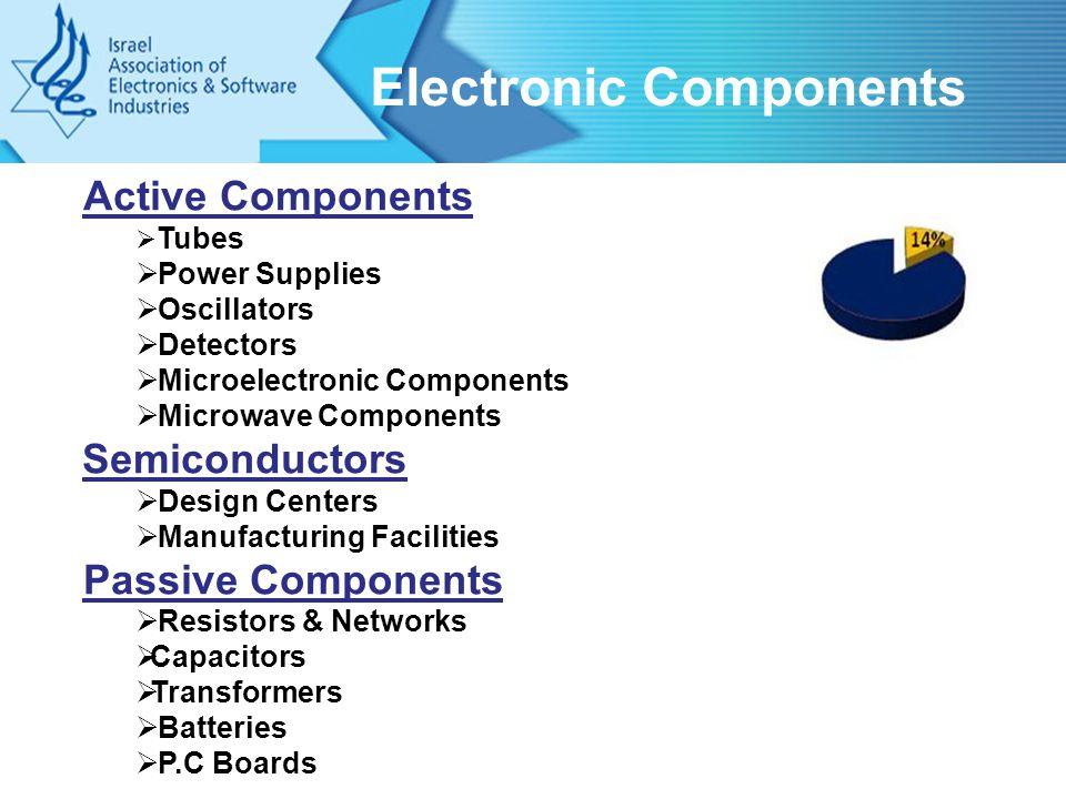 Electronic Components Active Components  Tubes  Power Supplies  Oscillators  Detectors  Microelectronic Components  Microwave Components Semiconductors  Design Centers  Manufacturing Facilities Passive Components  Resistors & Networks  Capacitors  Transformers  Batteries  P.C Boards