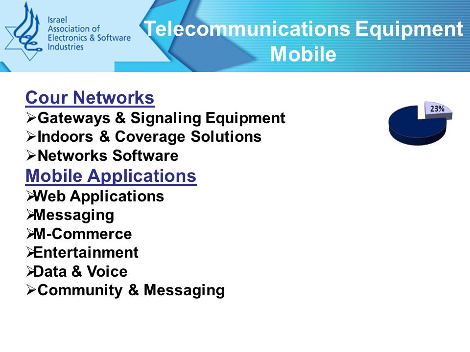 Telecommunications Equipment Mobile Cour Networks  Gateways & Signaling Equipment  Indoors & Coverage Solutions  Networks Software Mobile Applications  Web Applications  Messaging  M-Commerce  Entertainment  Data & Voice  Community & Messaging