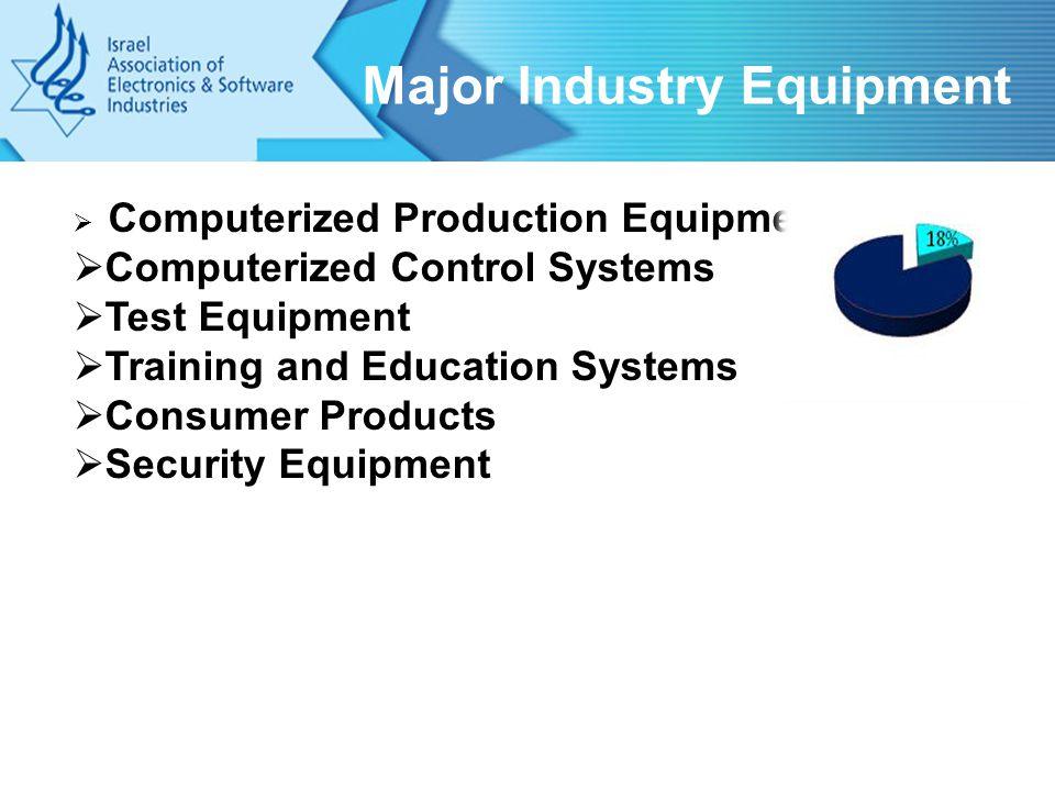 Major Industry Equipment  Computerized Production Equipment  Computerized Control Systems  Test Equipment  Training and Education Systems  Consumer Products  Security Equipment