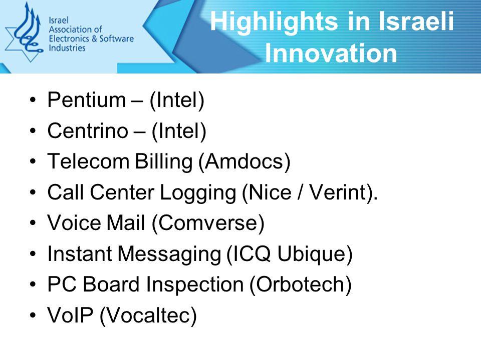 Highlights in Israeli Innovation Pentium – (Intel) Centrino – (Intel) Telecom Billing (Amdocs) Call Center Logging (Nice / Verint).