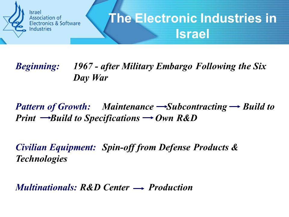 Main Fields of Activities: Telecommunications Information Technologies Semiconductors for… Medical Conversion of Military Technologies to Civilian Products.