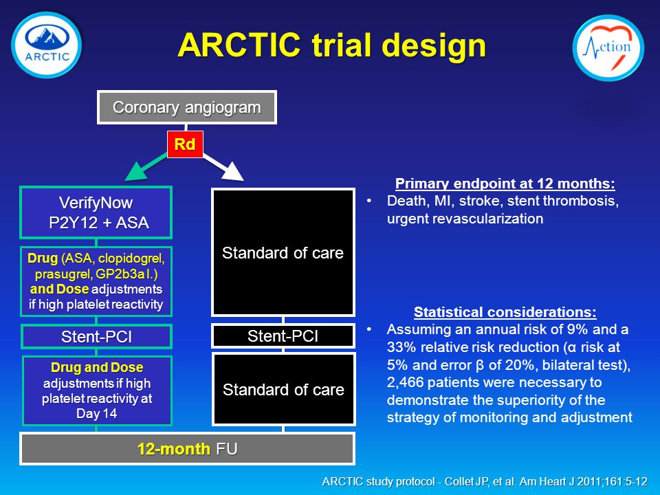Inclusion / Exclusion Patients scheduled for planned PCIPatients scheduled for planned PCI DES implantationDES implantation Consent and Rx before start of PCIConsent and Rx before start of PCI Primary PCI for STEMIPrimary PCI for STEMI Any PCI with planned use of GPIIbIIa Any PCI with planned use of GPIIbIIa  BMS or oral anticoagulation requirementBMS or oral anticoagulation requirement Short life expectancyShort life expectancy Bleeding diathesisBleeding diathesis