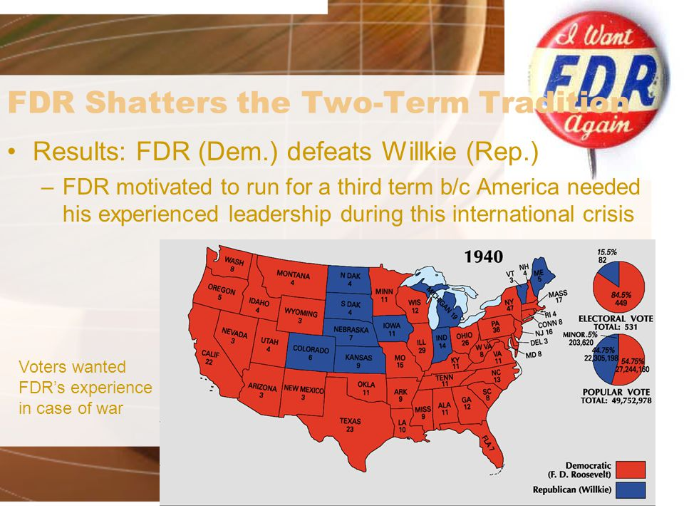 FDR Shatters the Two-Term Tradition Results: FDR (Dem.) defeats Willkie (Rep.) –FDR motivated to run for a third term b/c America needed his experienced leadership during this international crisis Voters wanted FDR's experience in case of war