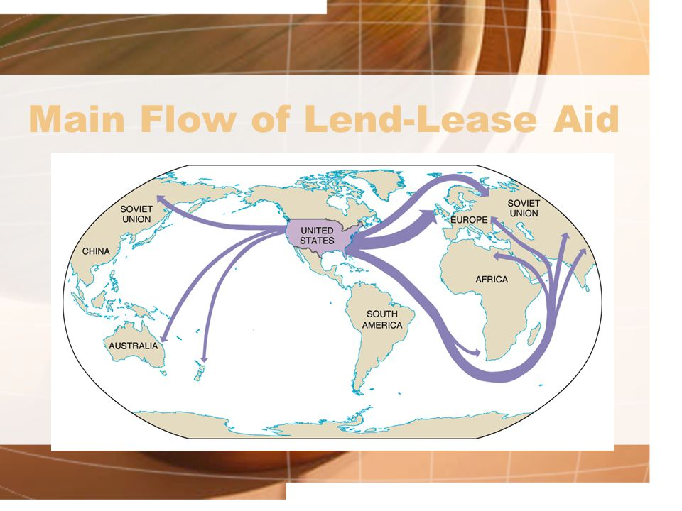 Main Flow of Lend-Lease Aid